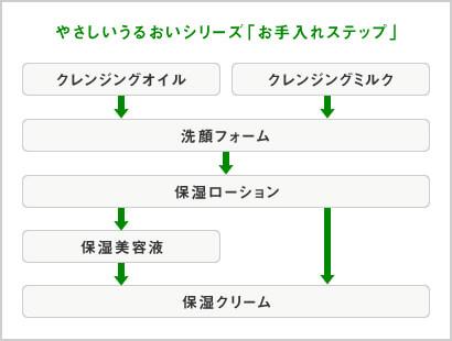 cont_step_uruoi